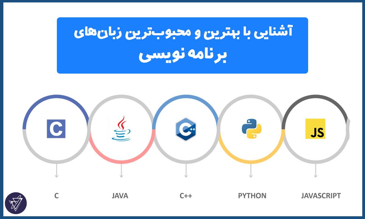 بهترین و محبوب ترین زبان های برنامه نویسی